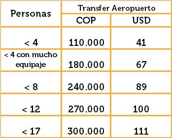 transfer medellin español aero